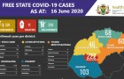 FREE STATE COVID-19 CASES